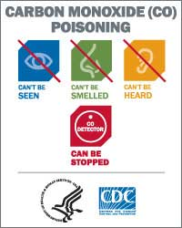 Graphic: Carbon Monpxode (CO) Poisoning. Can't be seen. Can't be smelled. Can't be heard. CAN be stopped.