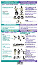 Sequence for Donning Personal Protective Equipment (PPE)