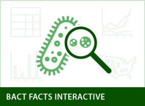 Bact Facts Interactive