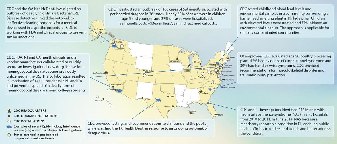 CDC In Brief Infographics About CDC - Fda map of us