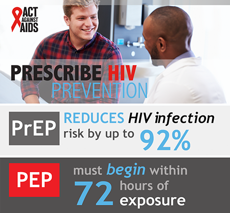 Prescribe HIV Prevention. PrEP reduces HIV infection risk by up to 92%. PEP must begin within 72 hours of exposure.
