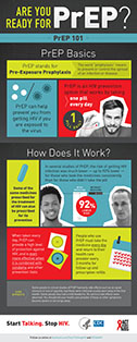 prep infographic thumbnail