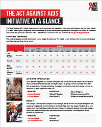 Thumbnail - Act Against AIDS Initiative At A Glance