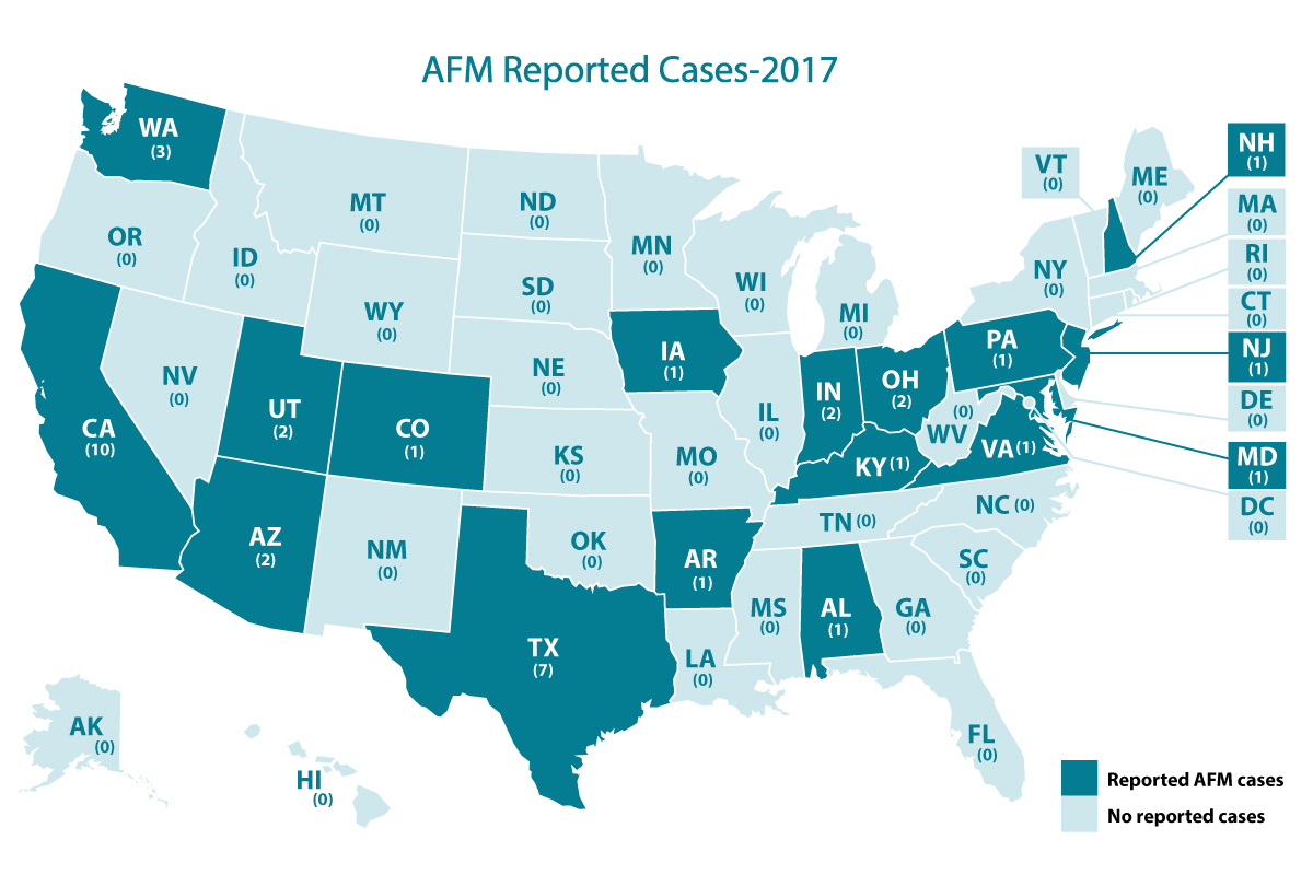 AFM Reported Cases 2017