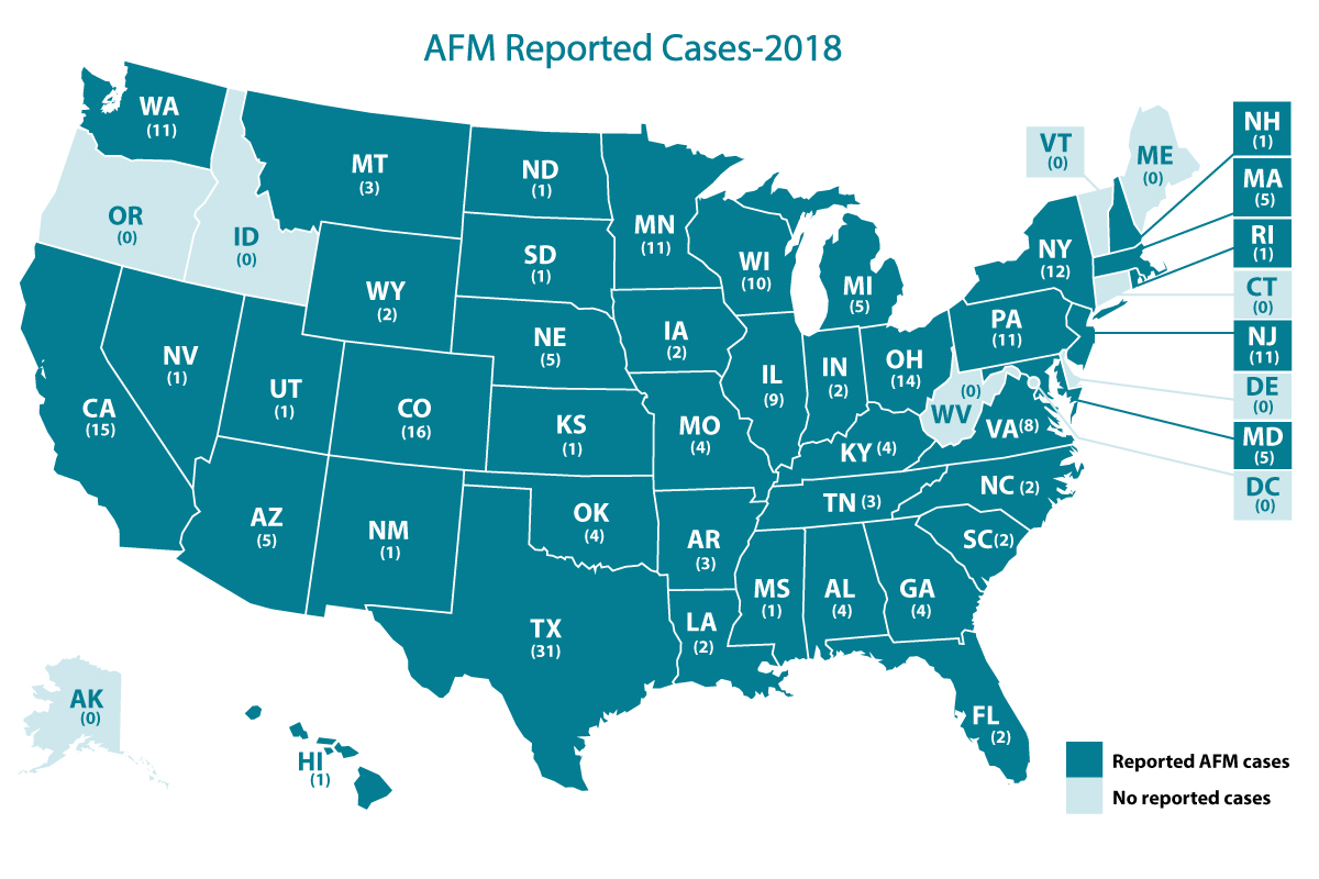 AFM Reported Cases 2018
