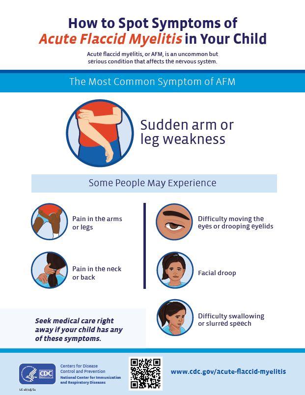 AFM infographic
