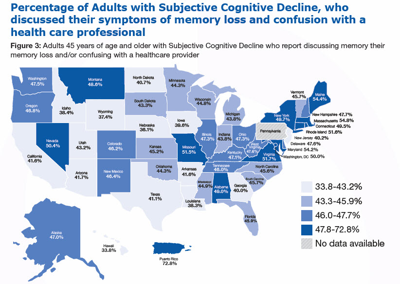 Percentage of Adults with Subjective Cognitive Decline, who discussed their symptoms of memory loss and confusion with a health care professional, Figure 3: Adults 45 years of age and older with Subjective Cognitive Decline who report discussing memory their memory loss and/or confusing with a healthcare provider (%) Alabama-49.0% Alaska-47.0% Arizona-41.7% Arkansas-41.6% California-41.6% Colorado-46.2% Connecticut-49.5% Delaware-47.6% Florida-45.9% Georgia-40.0% Hawaii-33.8, Idaho-38.4, Illinois-47.3, Indiana-43.8, Iowa-39.6, Kansas-45.2, Kentucky-47.1, Louisiana-38.3, Maine-54.4, Maryland-54.2, Massachusetts-54.8, Michigan-43.8, Minnesota-44.3, Mississippi-44.9, Missouri-51.5, Montana-48.6, Nebraska-36.1, Nevada-50.4, New Hampshire-47.7, New Jersey-40.2, New Mexico-46.4, New York-49.7, North Carolina-45.6, North Dakota-40.7, Ohio-47.3, Oklahoma-44.3, Oregon-46.8, Pennsylvania - No data available, Rhode Island-51.6, South Carolina-45.7, South Dakota-43.3, Tennessee-46.0, Texas-41.1, Utah-43.2, Vermont-45.7, Virginia-51.7, Washington-47.5, West Virginia-47.6, Wisconsin-44.8, Wyoming-37.4, Washington, DC-50.0, Puerto Rico-72.8
