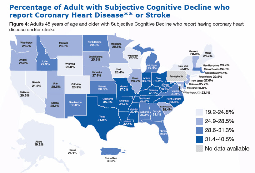 Percentage of Adult with Subjective Cognitive Decline who report Coronary Heart Disease** or Stroke, Figure 4: Adults 45 years of age and older with Subjective Cognitive Decline who report having coronary heart disease and/or stroke (%) Alabama-34.7% Alaska-19.2% Arizona-25.1% Arkansas-34.7% California-20.3% Colorado-23.9% Connecticut-24.6% Delaware-35.7% Florida-29.3% Georgia-31.1%, Hawaii-21.4, Idaho-29.3, Illinois-28.2, Indiana-33.5, Iowa-23.4, Kansas-30.3, Kentucky-40.5, Louisiana-32.6, Maine-24.2, Maryland-25.8, Massachusetts-29.8, Michigan-29.9, Minnesota-25.5, Mississippi-37.4, Missouri-37.0, Montana-28.5, Nebraska-27.8, Nevada-24.8, New Hampshire-23.9, New Jersey-27.6, New Mexico-30.0, New York-23.9, North Carolina-33.0, North Dakota-29.3, Ohio-32.2, Oklahoma-35.8, Oregon-26.8, Pennsylvania - No data available, Rhode Island-22.5, South Carolina-28.4, South Dakota-25.3, Tennessee-32.2, Texas-34.0, Utah-28.5, Vermont-28.9, Virginia-30.6, Washington-24.9, West Virginia-38.1, Wisconsin-23.1, Wyoming-22.8, Washington, DC-23.1, Puerto Rico-30.3
