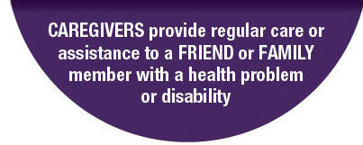 CAREGIVERS provide regular care or assistance to a FRIEND or FAMILY member with a health problem or a disability