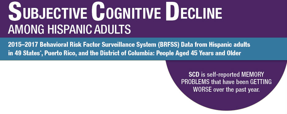 Subjective Cognitive Decline 2015-2017 BRFSS for Hispanic adults in the United States that are 45 years of age and older