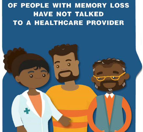 More than 1/2 of people with memory loss have not talked to a healthcare provider