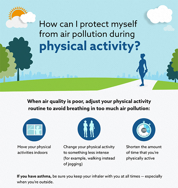 Air-Quality-Infographic-Section-3