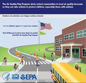 image of the Air Quality Flag Program infographic