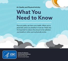 Air Quality and physical activity