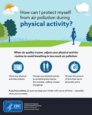 How can I protect myself from air pollution during physical activity - infographic