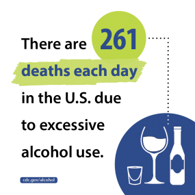 There are 261 deaths each day in the U.S. due to excessive alcohol use