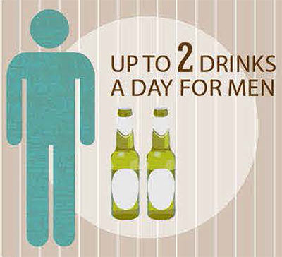 Moderate drink for men is up to 2 drinks a day