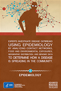 thumbnail of amd superhero poster -  epidemiology