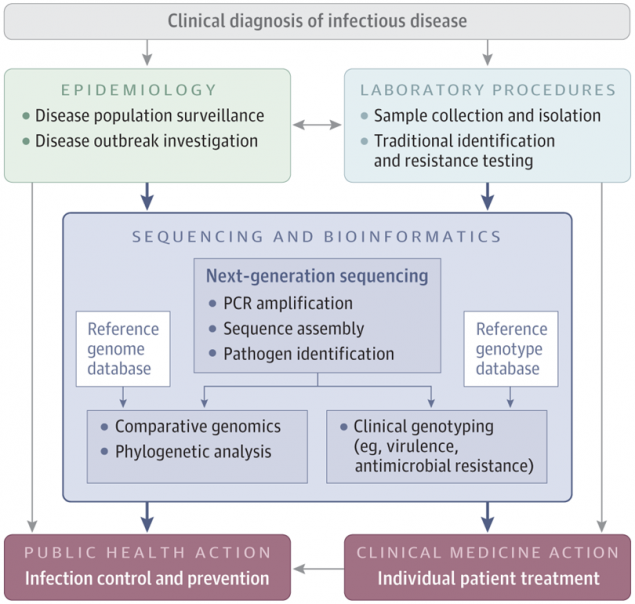 image of flow chart in JAMA Article