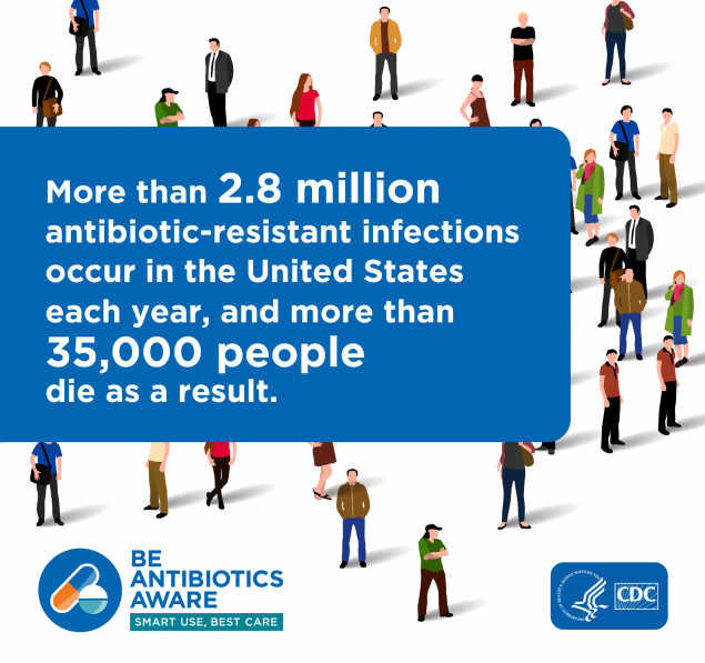 More than 2.8 million antibiotic-resistant infections occur in the United States each year, and more than 35,000 people die as a result.