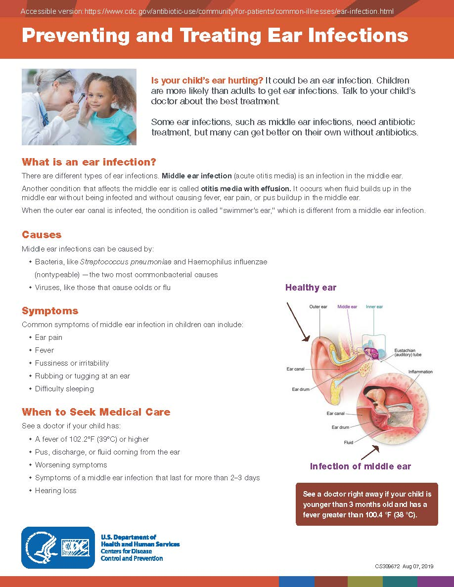 Preventing and Treating Ear Infections factsheet