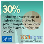 Reducing prescriptions vital signs image