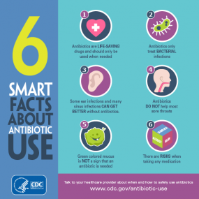 6 Smart Facts About Antibiotic Use