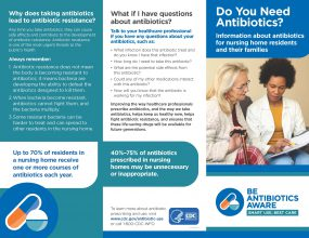 Do You Need Antibiotics? for nursing home residents and their families