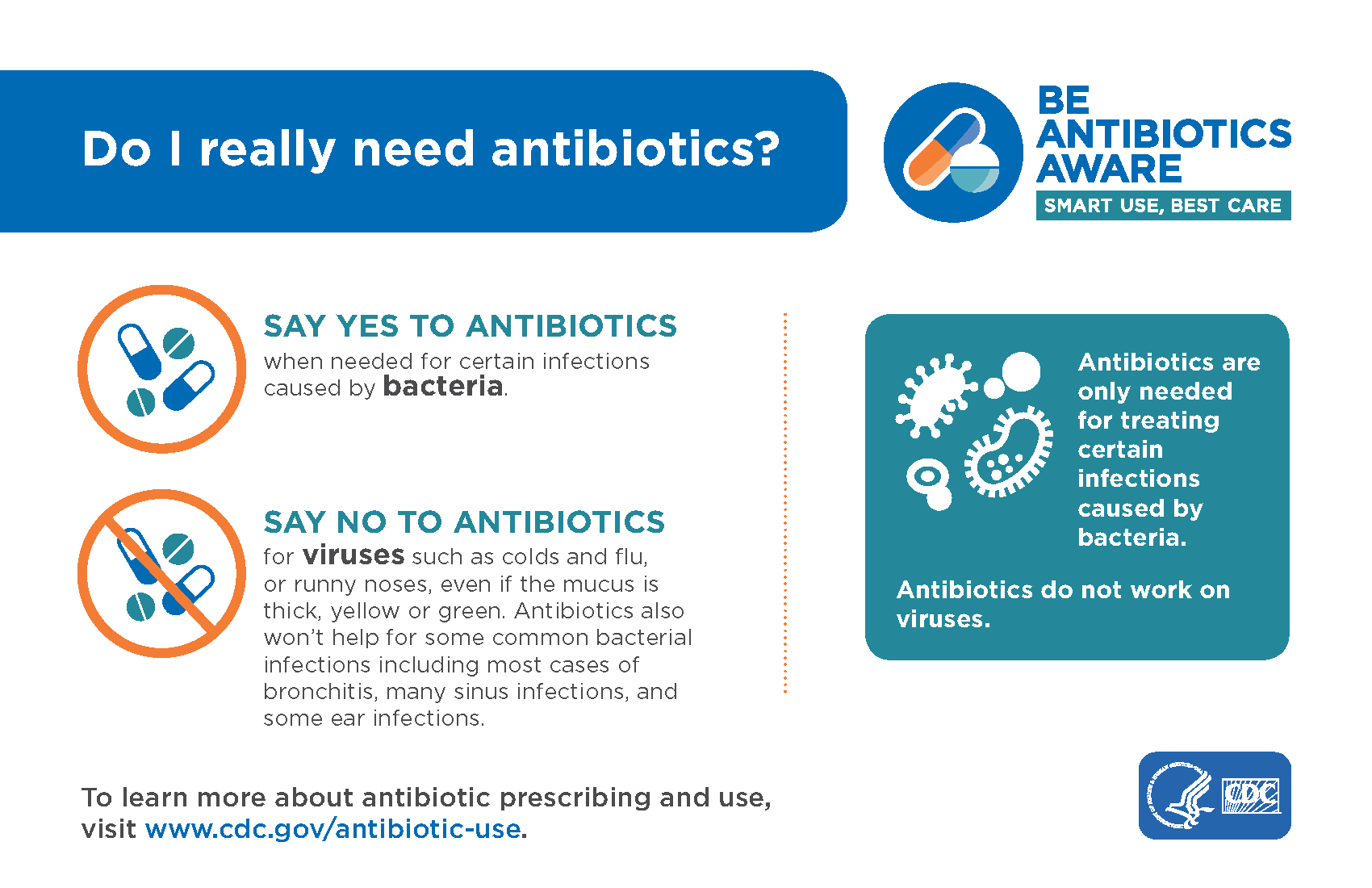 Get Smart About Antibiotics: When Are Antibiotics Right For You