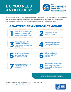 Poster Do you need antibiotics?