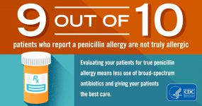 Evaluate Patients for penicillin allergy