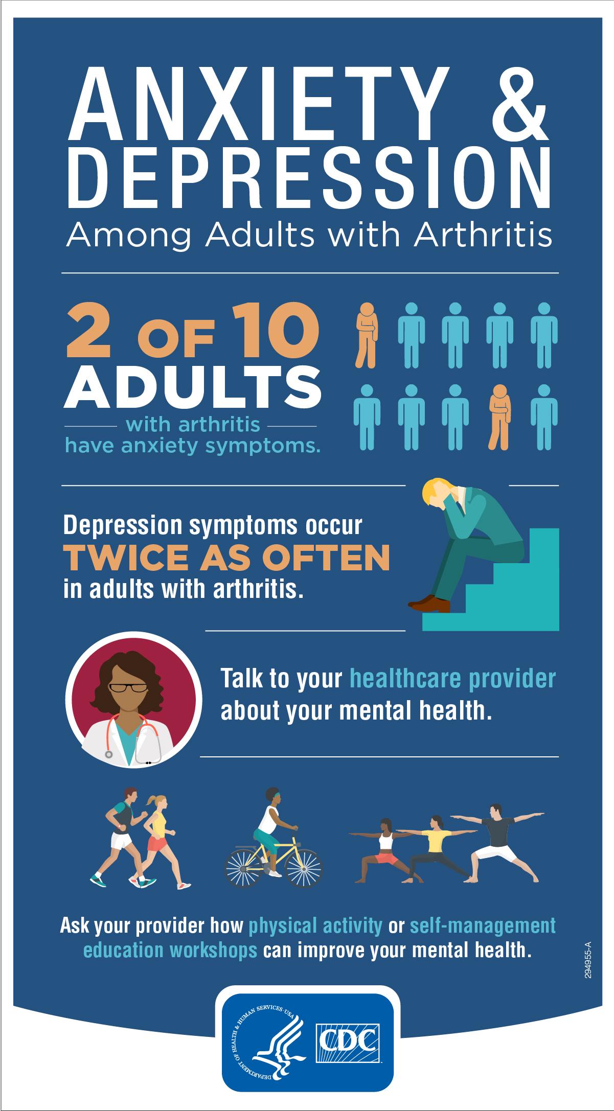 Arthritis Infographics | CDC