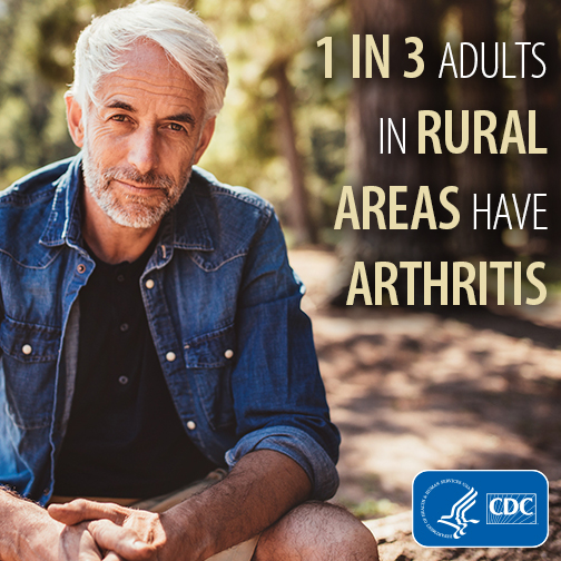 1 in 3 adults in rural areas have arthritis
