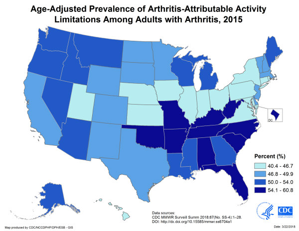 United States map showing state prevalence of arthritis-attributable activity limitations among adults with arthritis in 2015.