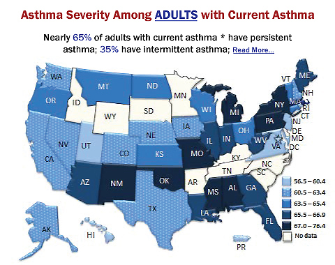 Agencies Working On Asthma