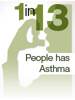 1 in 13 People has Asthma