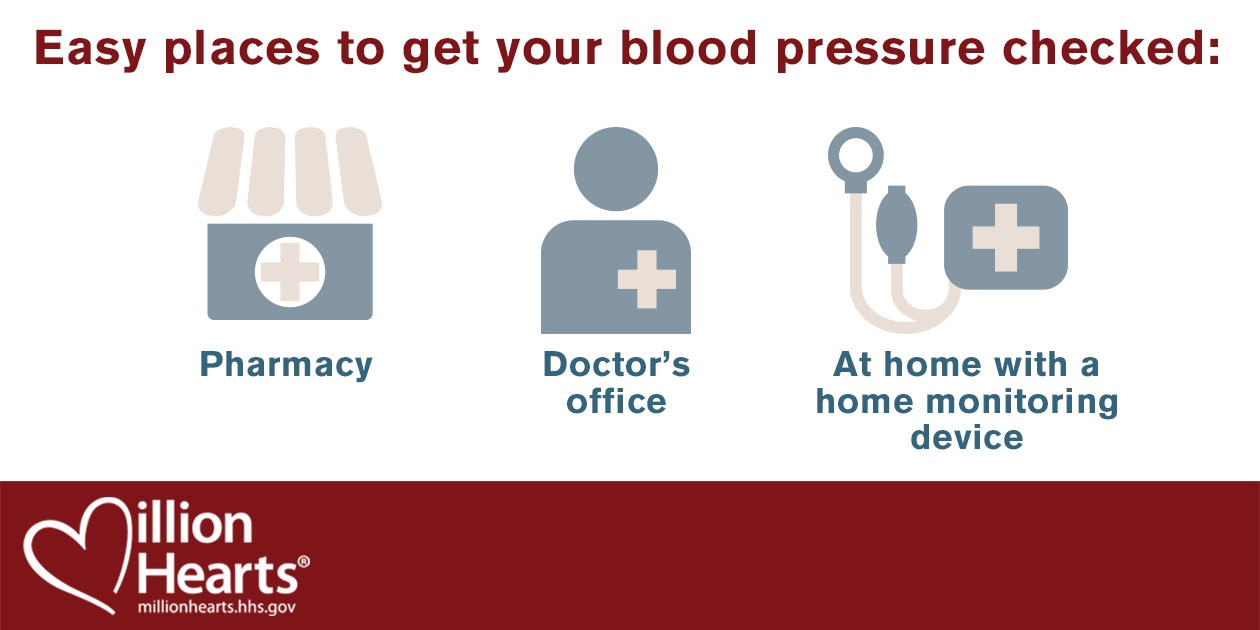 Easy places to get your blood pressure checked: pharmacy, doctor's office, and at home with a home monitoring device.
