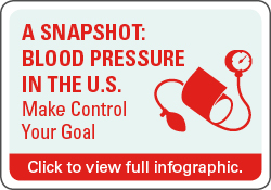 A snapshot: Blood pressure in the U.S., make control your goal.