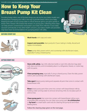 Cover: How to Keep Your Breast Pump Clean Kit