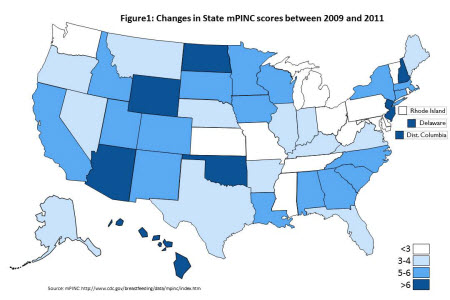 map showing Changes in State mPINC scores between 2009 and 2011 (4 categories); States with a change in mPINC score less than 3 points are: Kansas, Maryland, Michigan, Mississippi, Missouri, Ohio, Pennsylvania, Rhode Island, Tennessee, Washington, West Virginia, and Vermont. States with a change in mPINC score of 3 or 4 points are: Alaska, Arkansas, Florida, Illinois, Indiana, Kentucky, Maine, Montana, Nebraska, Nevada, Oregon, Texas, and Virginia. States with a change in mPINC score of 5 or 6 points are: Alabama, California, Colorado, Connecticut, Georgia, Idaho, Iowa, Louisiana, Massachusetts, Minnesota, New Mexico, New York, North Carolina, South Carolina, South Dakota, Utah, and Wisconsin. States with a change in mPINC score greater than 6 points are: Arizona, Delaware, Hawaii, New Hampshire, New Jersey, North Dakota, Oklahoma, and Wyoming. Also, the change in mPINC score for the District of Columbia was greater than 6 points.