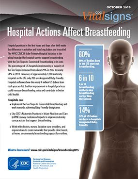 Cover: CDC VitalSigns - Hospital Actions Affect Breastfeeding