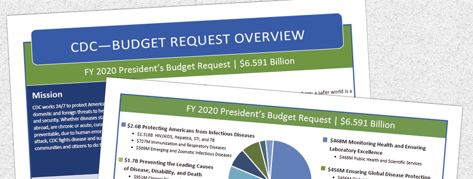 fiscal year 2020 CDC Budget Request Overview fact sheet