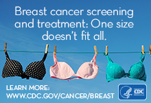 Breast cancer screening and treatment: One size doesn't fit all.