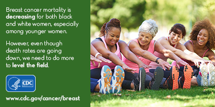 Breast cancer mortality is decreasing for black and white women, especially among younger women. However, even though death rates are going down, we need to do more to level the field.
