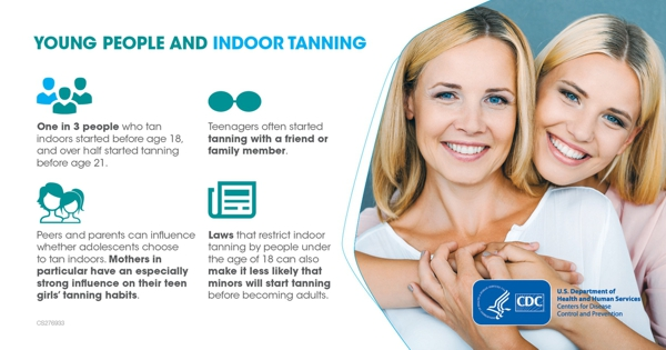 Young people and indoor tanning: One in 3 people who tan indoors started before age 18, and over half started tanning before age 21. Teenagers often started tanning with a friend or family member. Peers and parents can influence whether adolescents choose to tan indoors. Mothers in particular have an especially strong influence on their teen girls' tanning habits. Laws that restrict indoor tanning by people under the age of 18 can also make it less likely that minors will start tanning before becoming adults.