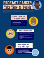 Prostate Cancer: Take Time to Decide infographic