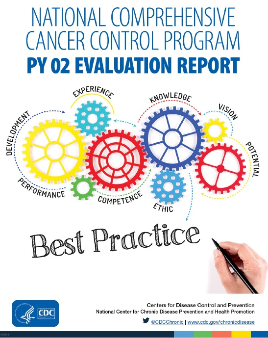 National Comprehensive Cancer Control Program Program Year 2 Evaluation Report cover