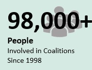 98,000+ People Involved in Coalitions Since 1998