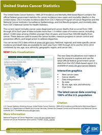 United States Cancer Statistics Fact Sheet