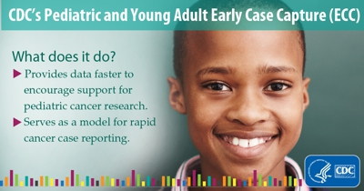 CDC's Pediatric and Young Adult Early Case Capture: What does it do? Provides data faster to encourage support for pediatric cancer research, and serves as a model for rapid cancer case reporting.